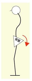 坐骨で座れずに腰痛の奈良県香芝市の女性