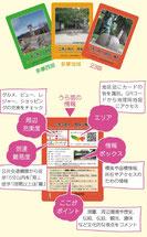 基準点カード(SURVEY & TOKYOwebより)