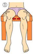 梨状筋症候群 ペイステスト
