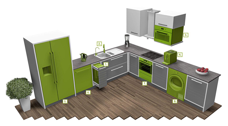 Verdanium MAX Besipeilinstallation in der Küche