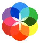 12色,色の効果,色の意味,伊勢,スクール,資格,カラーセラピー,赤,レッド,オレンジ,イエロー,グリーン,ブルー,ターコイズ,バイオレット,ピンク,ホワイト