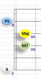 Ⅳ:EM7 ②③④+⑥弦