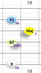 Ⅴ:Db7 ②③④+⑥弦