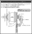 CT-S500マニュアル