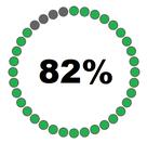 Einfluss Bewertungen auf kaufentscheidung - seo-webseiten-shop.de