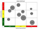Risiko Portfolio Excel Vorlage