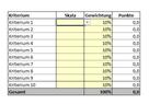 Scoring Modell Excel Vorlage