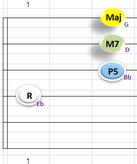 EbMaj7④~①弦フォーム