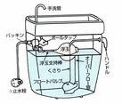 水洗トイレロータンクの構造