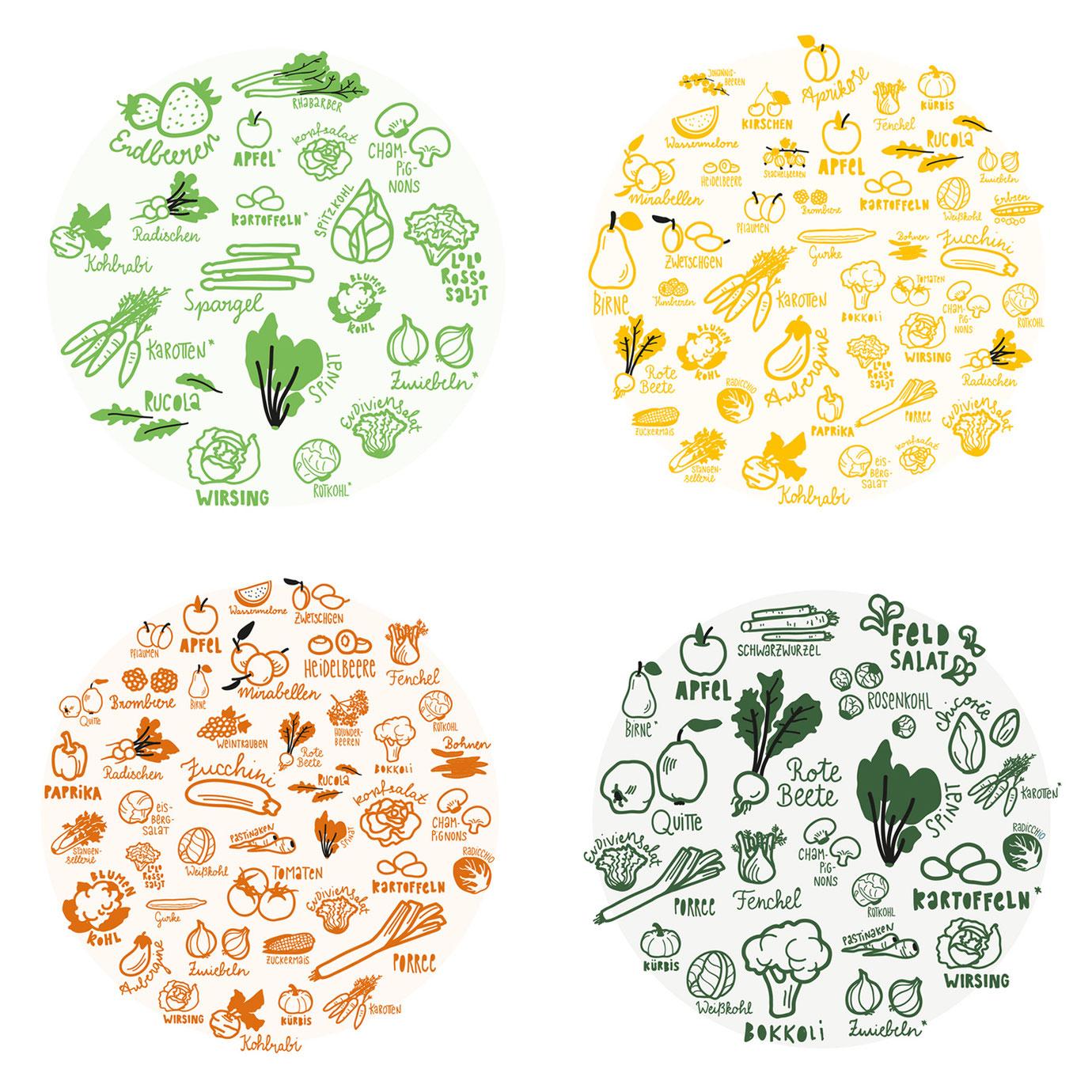 Details der Doodle Illustration zu Obst und Gemüse Foodillustration Sketchnotes. Vectorillustration von Marina Schilling.