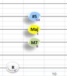 Caug(M7):Eフォーム