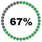 Kundenvertrauen in gute Internetseiten - seo-webseiten-beratung.de