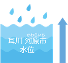 水位 河原市