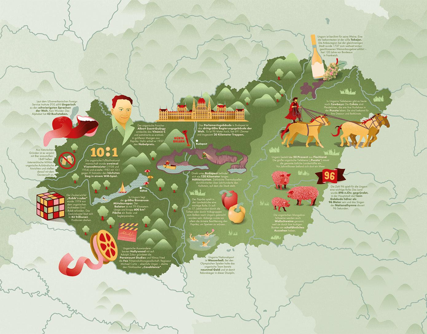 Illustrierte Karte von Ungarn mit Spot Illustrationen der Sehenswürdigkeiten als Vektorgrafik. Marina Schilling.