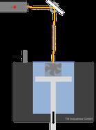 3D-Druck, Stereolithographie, SLA Verfahren, Aufbau