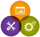 gestione help desk integrata