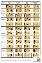 タブストック 印刷用ギターコード表ダウンロード 1