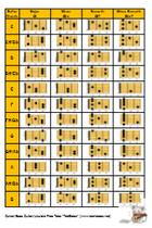 タブストック 印刷用ギターコード表ダウンロード 4