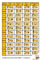 タブストック 印刷用ギターコード表ダウンロード 3