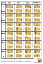 タブストック 印刷用ギターコード表ダウンロード 2