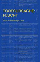 """""""Todesursache: Flucht"""""""