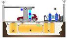 Traitement des eaux usées pour station de lavage auto