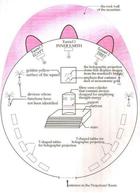 Le schéma des 3 tunnels - Cliquer pour agrandir