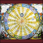 Carta astral medieval