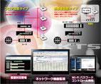 インターネットシステム 客室インターネット、有線LAN、無線LAN(Wi-Fi)、ネットワーク安定化、コールセンター、ネットワークダウン、ネットワーク機器監視(死活監視)、障害