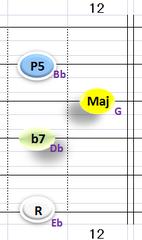 Ⅴ:Eb7 ②③④+⑥弦