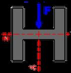 I-Profil mit Kraft F, um 90° gedreht
