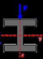 I-Profil mit Kraft F, senkrecht