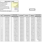 Darlehensrechner Excel Vorlage