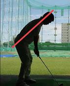 ゴルフスイング 軸 スライス