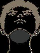ヒゲ脱毛:アゴ下