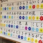 春の小川 ハンドベル演奏用色楽譜