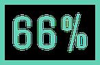 Predator: Hunting Grounds - Wertung 66%