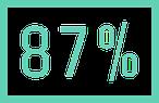 SnowRunner Test: Wertung 87%