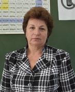 Бурдело Н.В.