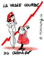 la vraie courbe du chomage en France