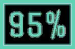 Diablo 3 Test: Wertung 95%
