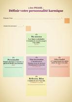 Feuille récapitulative de l'analyse de la Personnalité Karmique, avec les 5 cases colorées représentant les 5 domaines étudiés