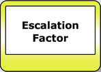 BowTie XP risk management escalation factor
