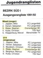 Badminton Rundschau Bezirksrangliste