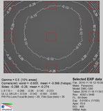 Виньетирование 60 мм, f/5.6, RAW