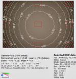 Виньетирование 300 мм f/5.6
