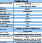 Scheda salita Monticino