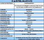 Scheda salita Castelnuovo