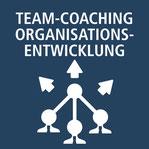 Team-Coaching und Change Management