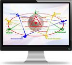 Enneagramm - E-Learning-Kurs